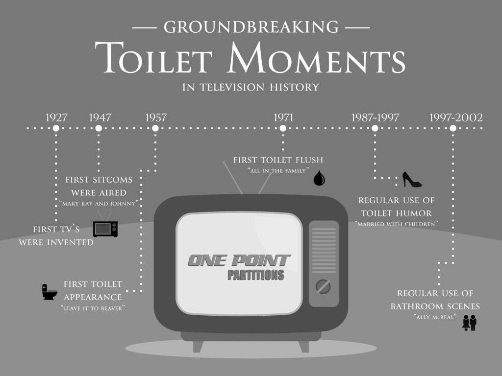 toilet tv moments