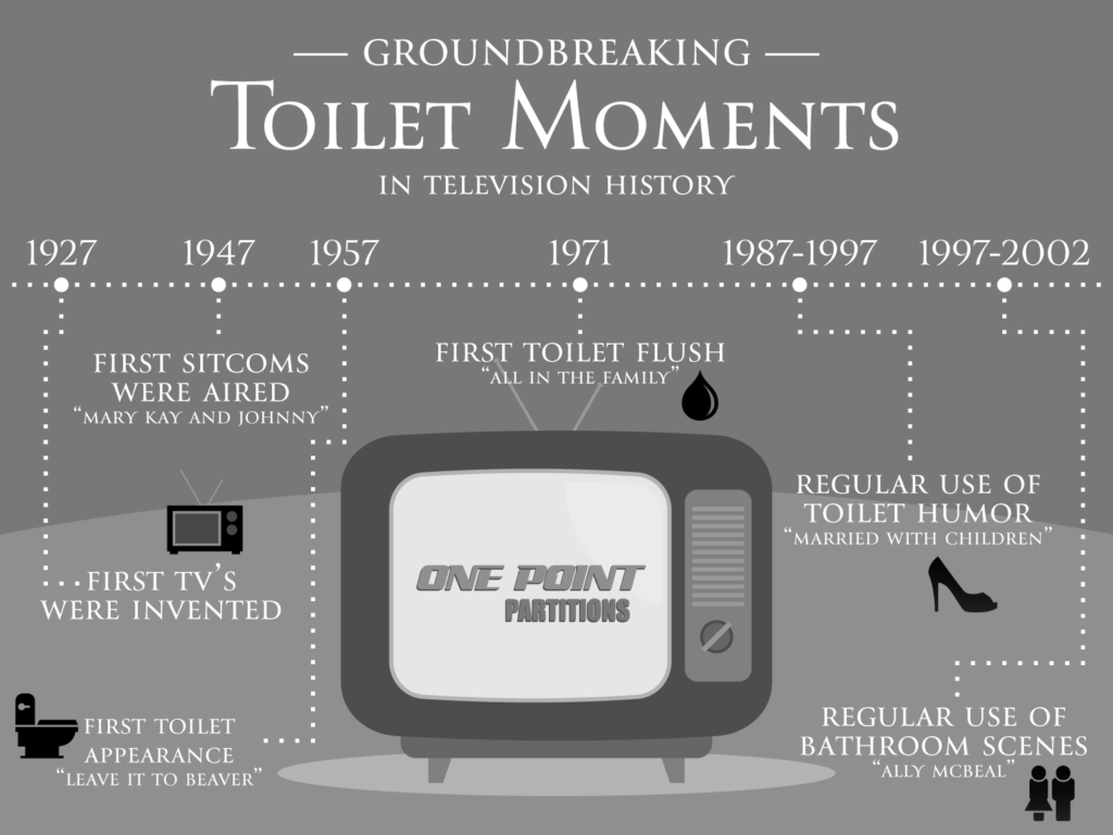 Toilet TV Moments