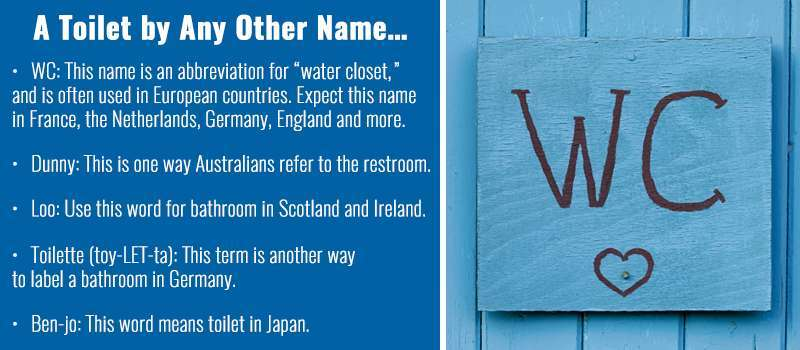 bathroom abbreviation. A Toilet by Any Other Name  Toilets From Around the Globe One Point Partitions