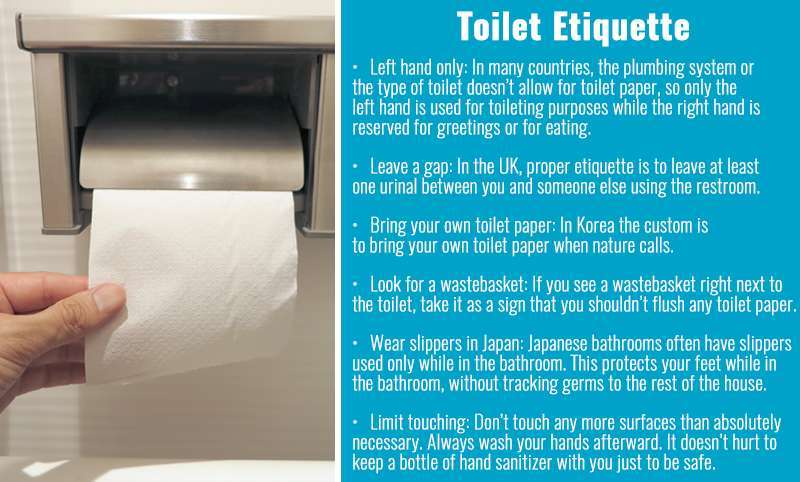 Bathroom Etiquette toilets from around the globe - one point partitions