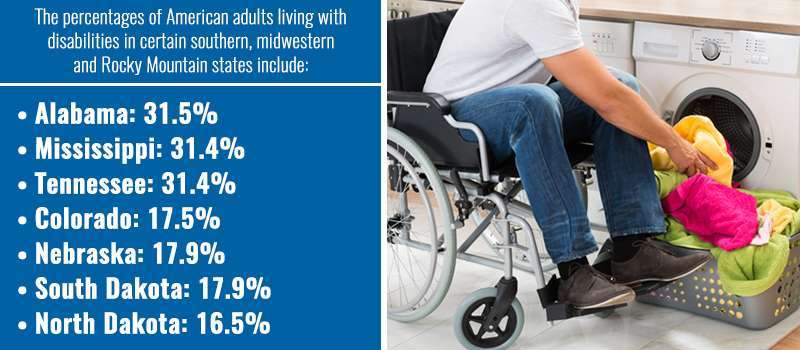 4LivingwithDisabilities-OnePointPartitions-HandicapAccessibleBathroom
