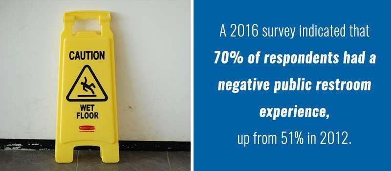 2-survey