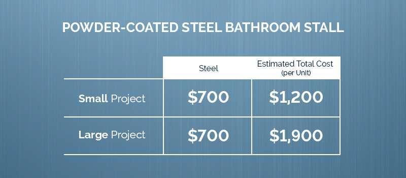 powder coated bathroom stall installation price