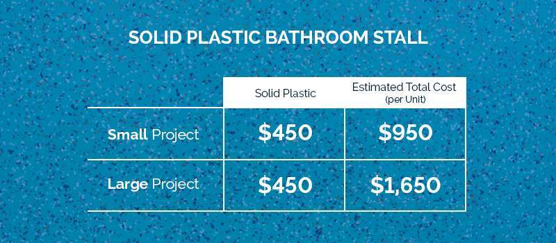 solid plastic stall installation cost