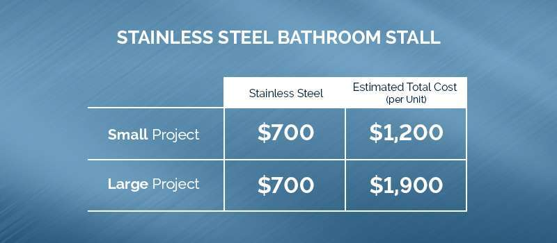 stainless steel bathroom stall installation cost