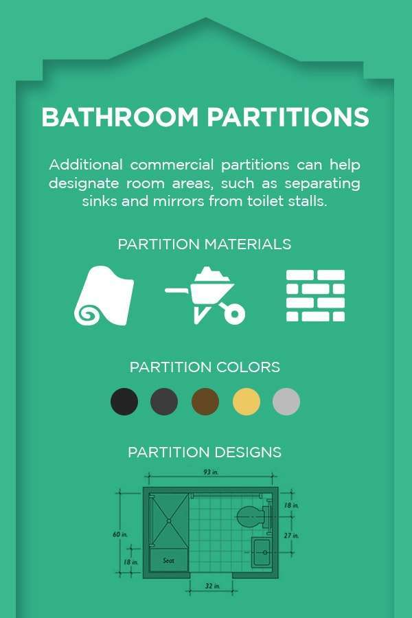 Bathroom partitions - materials, colors and design