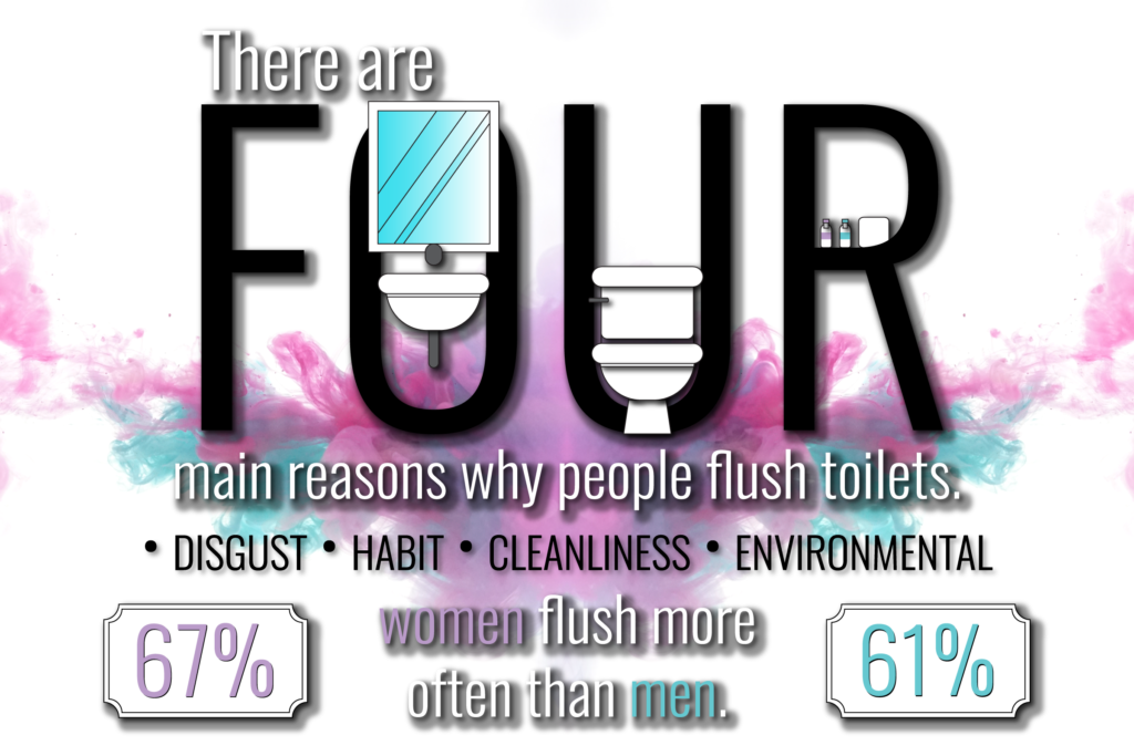 why people flush toilets